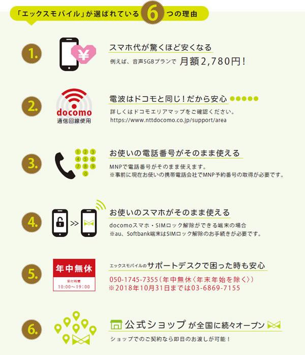エックスモバイルが選ばれている6つの理由